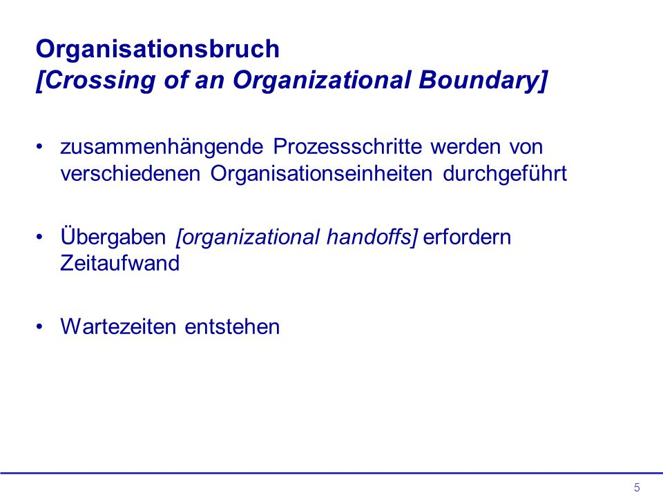 Organisationsbruch [Crossing of an Organizational Boundary]